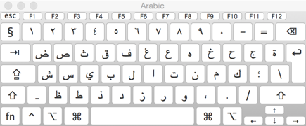how to switch to arabic keyboard on mac